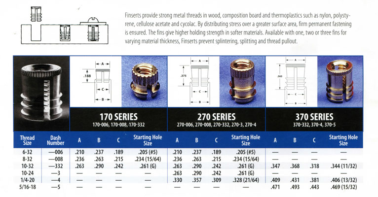 Mdf Screw Inserts ~ Threaded inserts for plastic wood injection